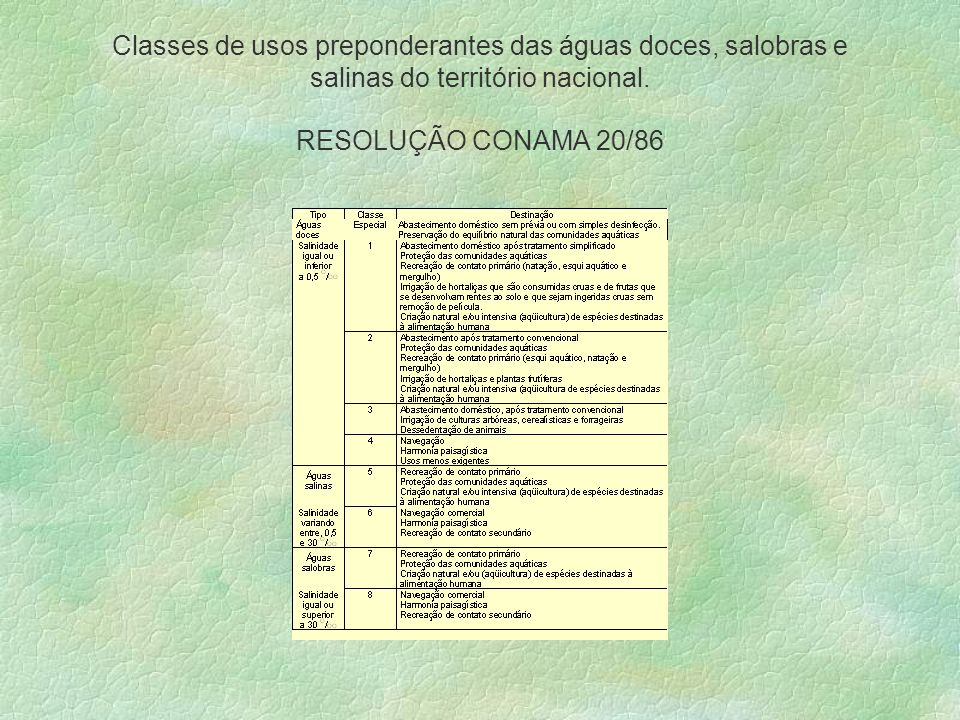 Classes de usos preponderantes das águas doces, salobras e salinas do território nacional. RESOLUÇÃO CONAMA 20/86