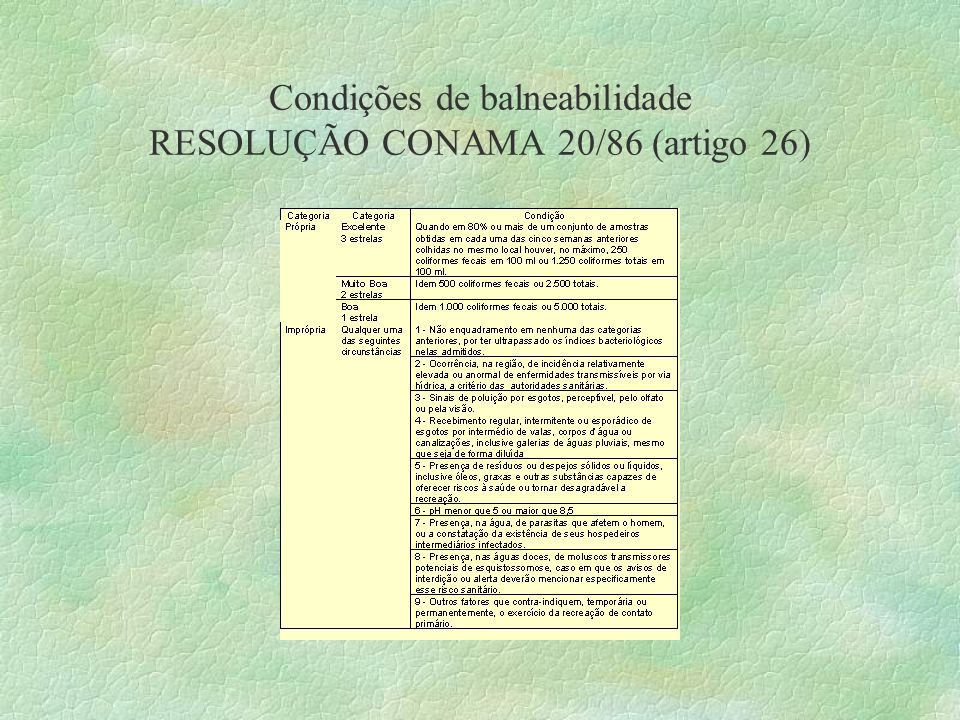 Condições de balneabilidade RESOLUÇÃO CONAMA 20/86 (artigo 26)