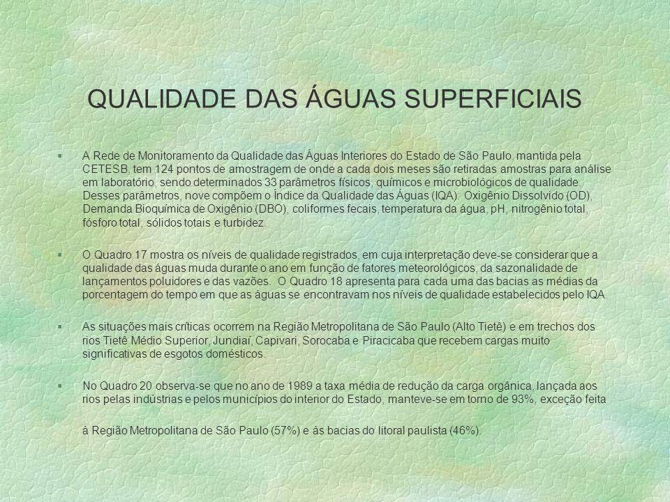 QUALIDADE DAS ÁGUAS SUPERFICIAIS §A Rede de Monitoramento da Qualidade das Águas Interiores do Estado de São Paulo, mantida pela CETESB, tem 124 ponto