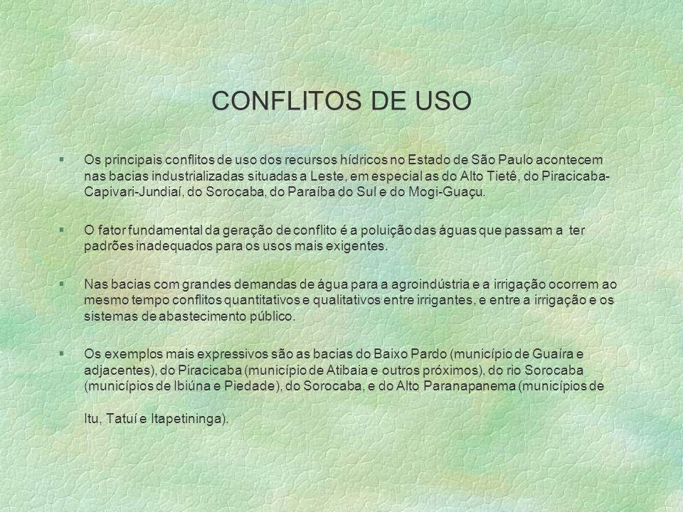 CONFLITOS DE USO §Os principais conflitos de uso dos recursos hídricos no Estado de São Paulo acontecem nas bacias industrializadas situadas a Leste,