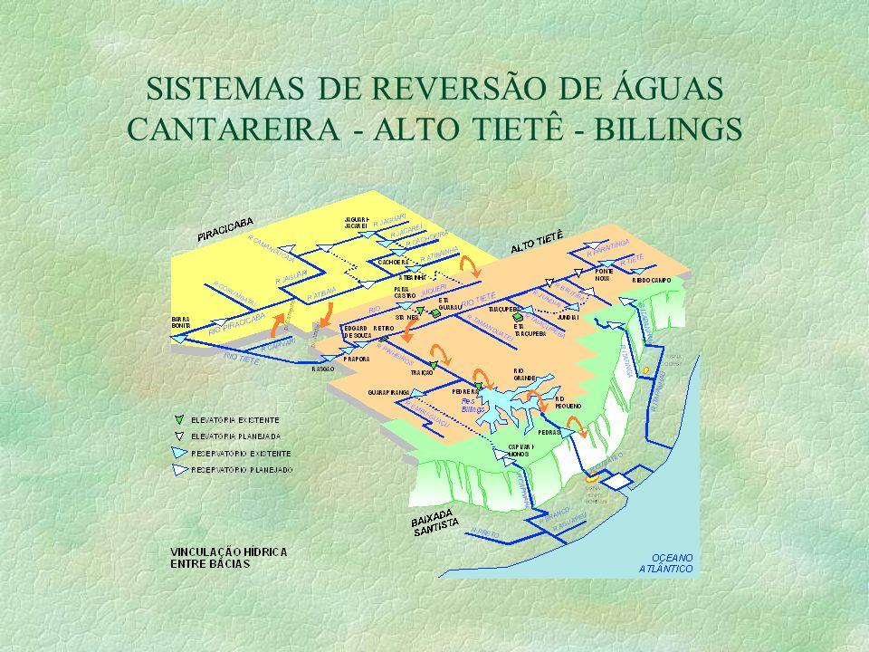 SISTEMAS DE REVERSÃO DE ÁGUAS CANTAREIRA - ALTO TIETÊ - BILLINGS