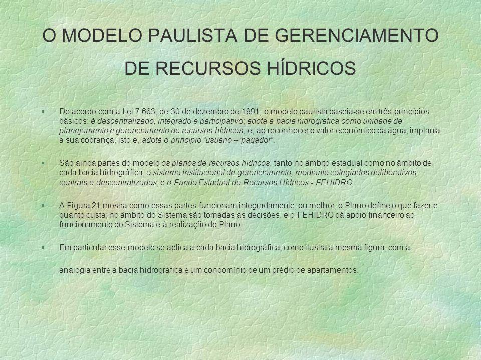 O MODELO PAULISTA DE GERENCIAMENTO DE RECURSOS HÍDRICOS §De acordo com a Lei 7.663, de 30 de dezembro de 1991, o modelo paulista baseia-se em três pri