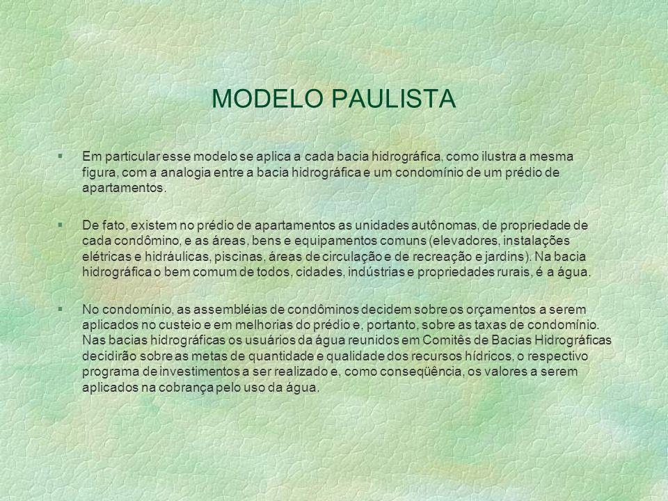 MODELO PAULISTA §Em particular esse modelo se aplica a cada bacia hidrográfica, como ilustra a mesma figura, com a analogia entre a bacia hidrográfica
