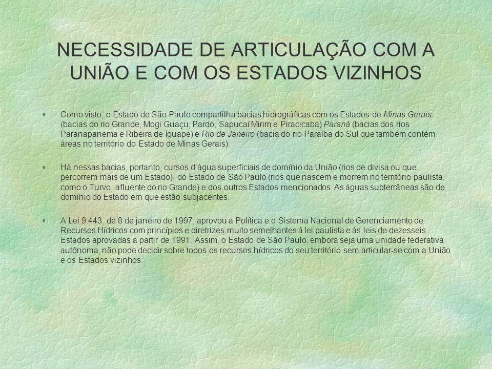 NECESSIDADE DE ARTICULAÇÃO COM A UNIÃO E COM OS ESTADOS VIZINHOS §Como visto, o Estado de São Paulo compartilha bacias hidrográficas com os Estados de