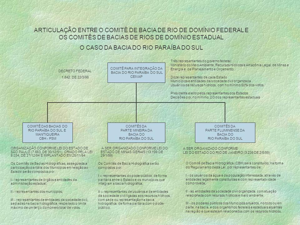 ARTICULAÇÃO ENTRE O COMITÊ DE BACIA DE RIO DE DOMÍNIO FEDERAL E OS COMITÊS DE BACIAS DE RIOS DE DOMÍNIO ESTADUAL O CASO DA BACIA DO RIO PARAÍBA DO SUL