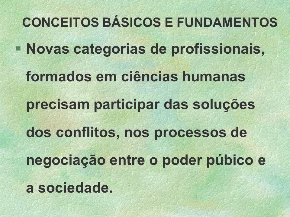 CONCEITOS BÁSICOS E FUNDAMENTOS §Novas categorias de profissionais, formados em ciências humanas precisam participar das soluções dos conflitos, nos p