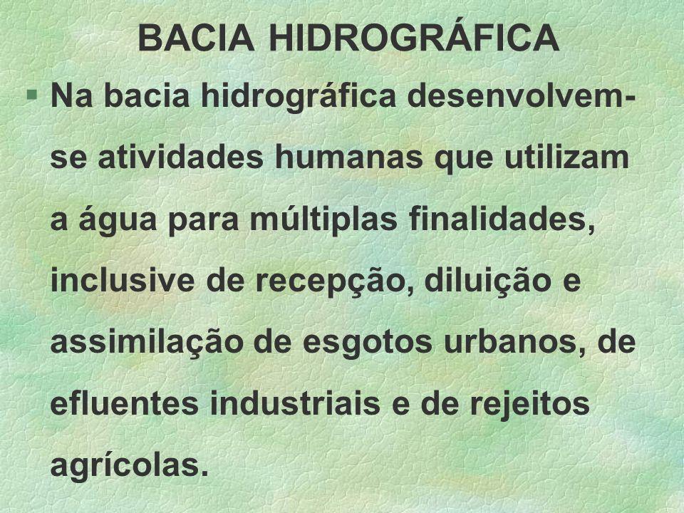 BACIA HIDROGRÁFICA §Na bacia hidrográfica desenvolvem- se atividades humanas que utilizam a água para múltiplas finalidades, inclusive de recepção, di
