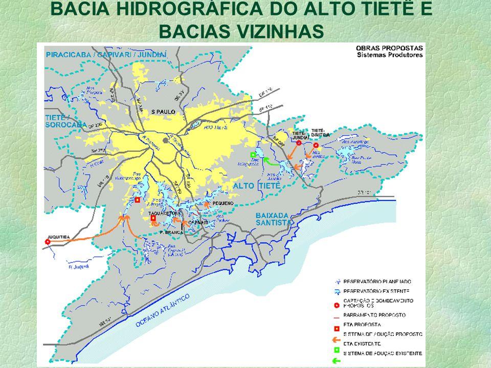 BACIA HIDROGRÁFICA DO ALTO TIETÊ E BACIAS VIZINHAS