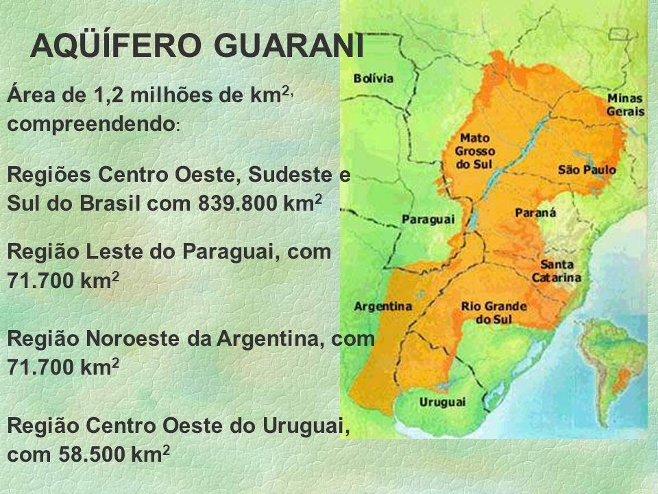 AQÜÍFERO GUARANI Área de 1,2 milhões de km 2, compreendendo : Regiões Centro Oeste, Sudeste e Sul do Brasil com 839.800 km 2 Região Leste do Paraguai,