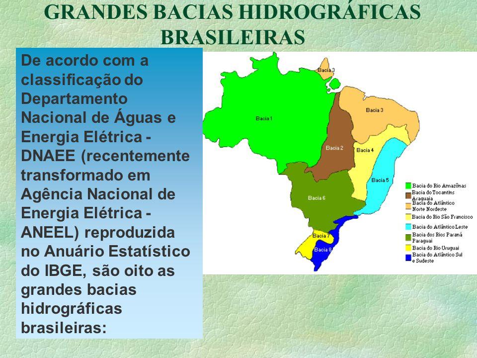 GRANDES BACIAS HIDROGRÁFICAS BRASILEIRAS De acordo com a classificação do Departamento Nacional de Águas e Energia Elétrica - DNAEE (recentemente tran