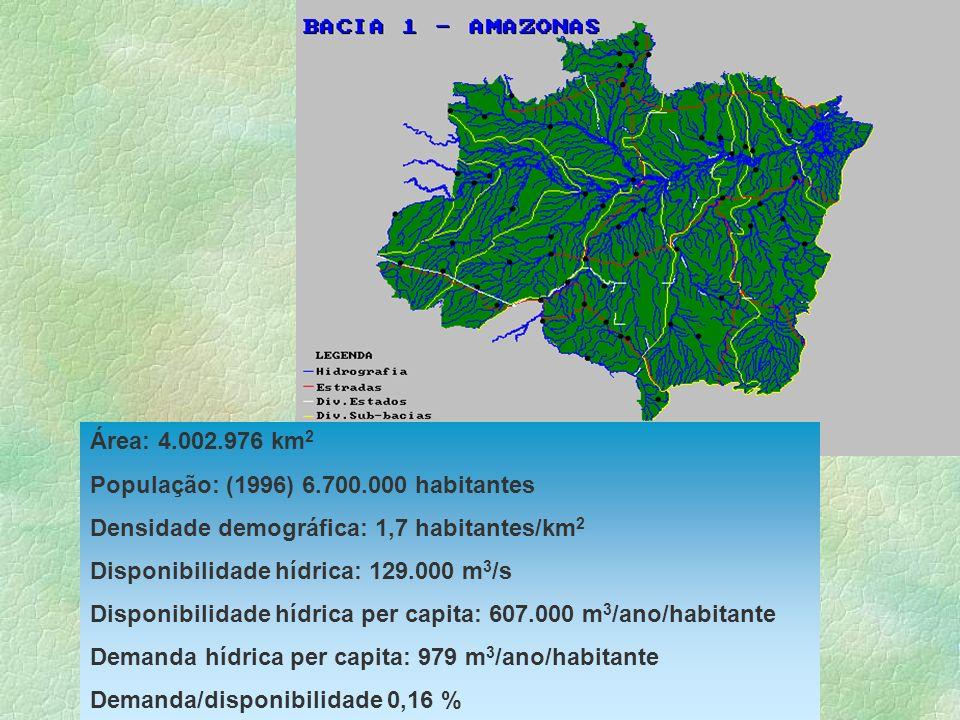 Área: 4.002.976 km 2 População: (1996) 6.700.000 habitantes Densidade demográfica: 1,7 habitantes/km 2 Disponibilidade hídrica: 129.000 m 3 /s Disponi