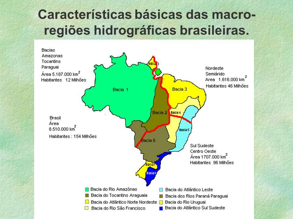 Características básicas das macro- regiões hidrográficas brasileiras.