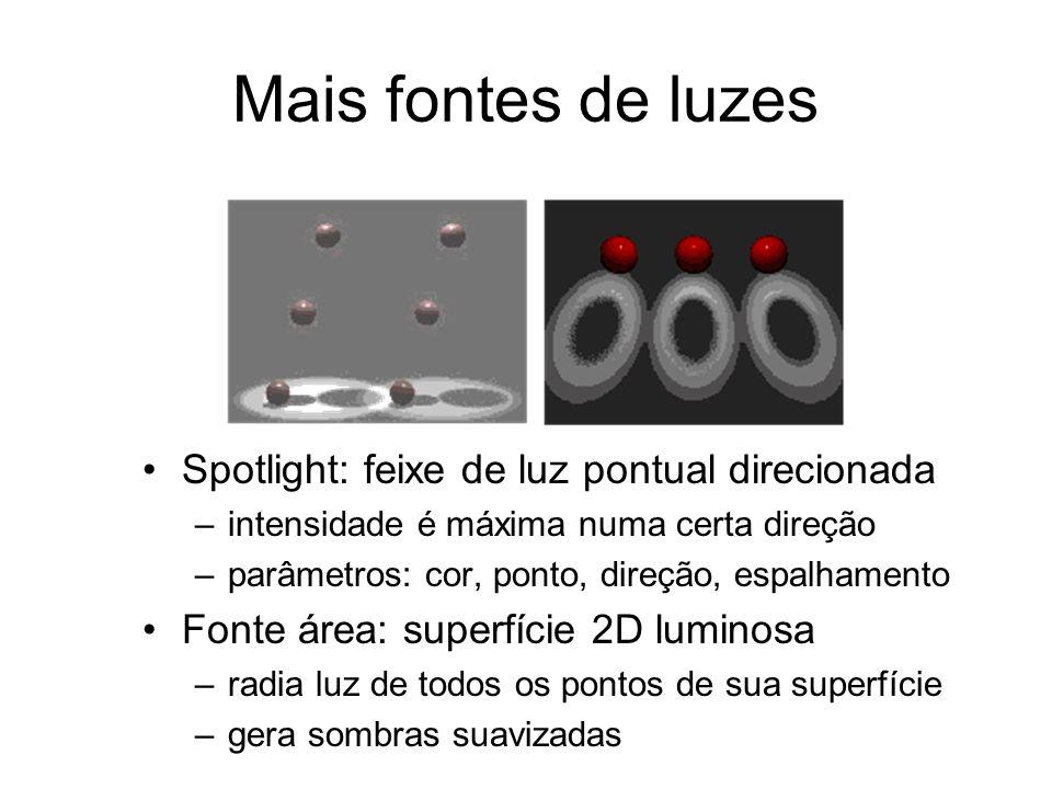 Mais fontes de luzes Spotlight: feixe de luz pontual direcionada –intensidade é máxima numa certa direção –parâmetros: cor, ponto, direção, espalhamen