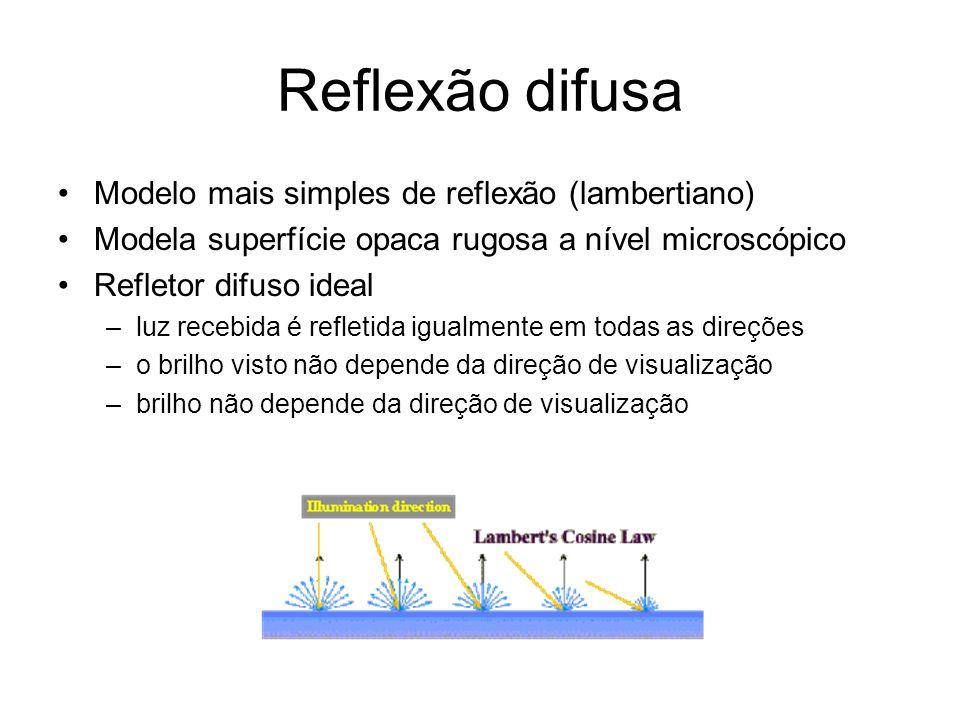 Reflexão difusa Modelo mais simples de reflexão (lambertiano) Modela superfície opaca rugosa a nível microscópico Refletor difuso ideal –luz recebida
