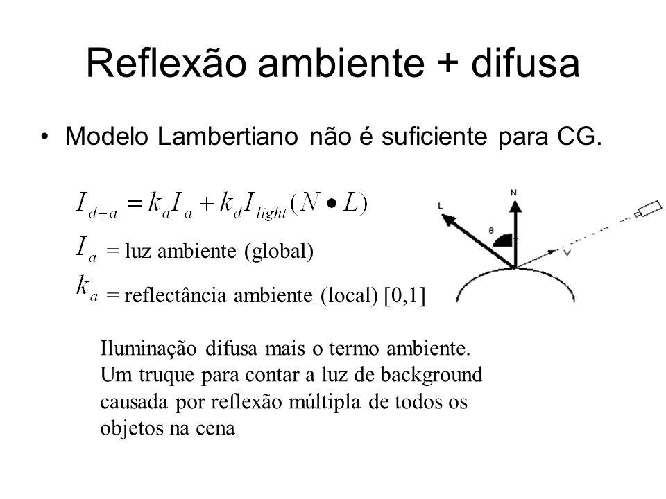 Reflexão ambiente + difusa Modelo Lambertiano não é suficiente para CG. = luz ambiente (global) = reflectância ambiente (local) [0,1] Iluminação difus