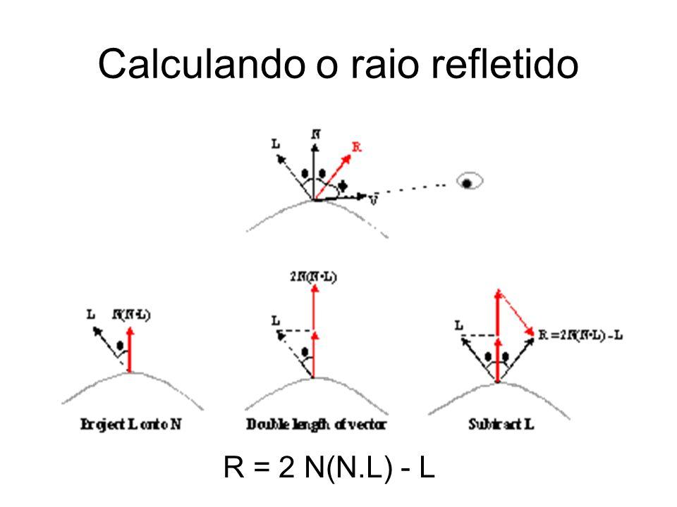 Calculando o raio refletido R = 2 N(N.L) - L