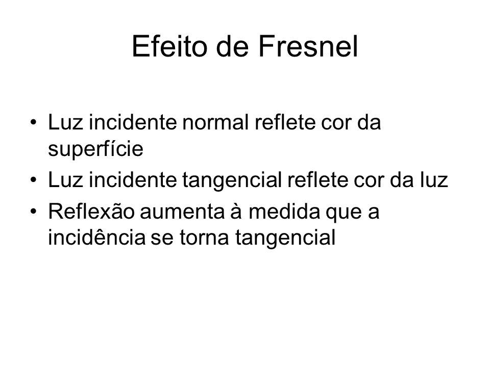 Efeito de Fresnel Luz incidente normal reflete cor da superfície Luz incidente tangencial reflete cor da luz Reflexão aumenta à medida que a incidênci