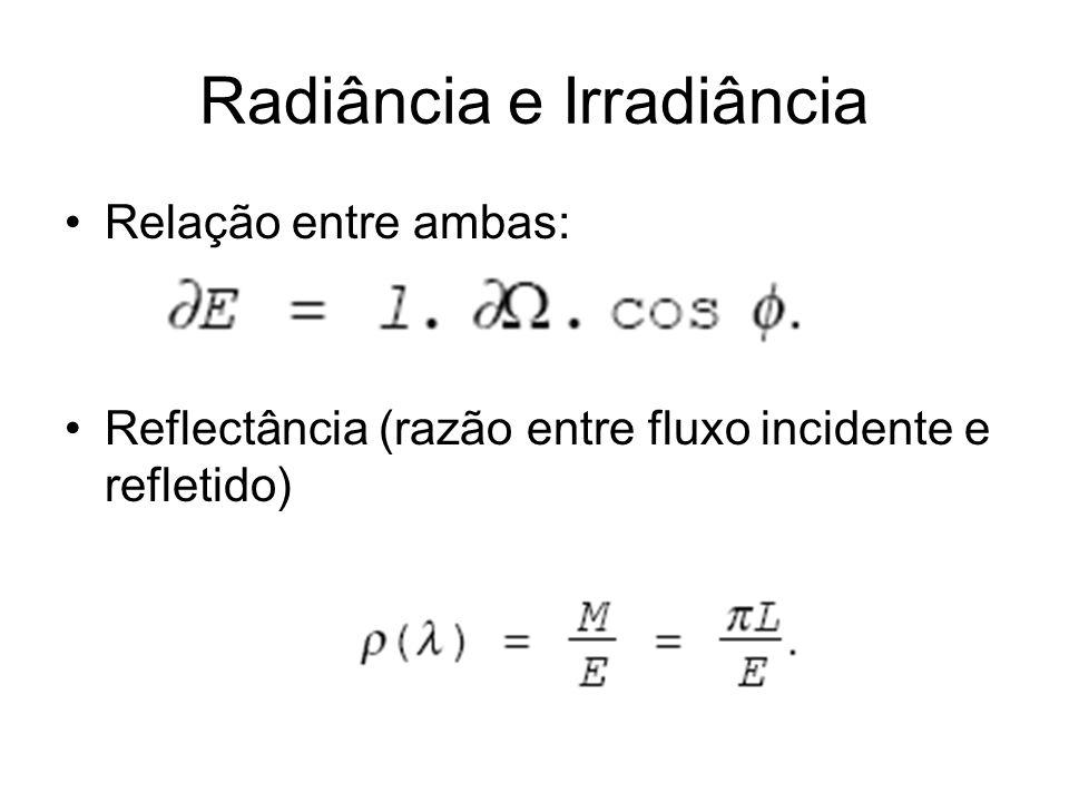 Medidas de luz e cor Ângulo sólido: ângulo 2D Potência: integral da radiância Radiância: brilho da luz refletida por um ponto ao longo de uma direção (emitida) Irradiância: brilho da luz que chega a uma superfície (ou imagem), num dado ponto Reflectância: fração da luz refletida (varia de acordo com o tipo de material)