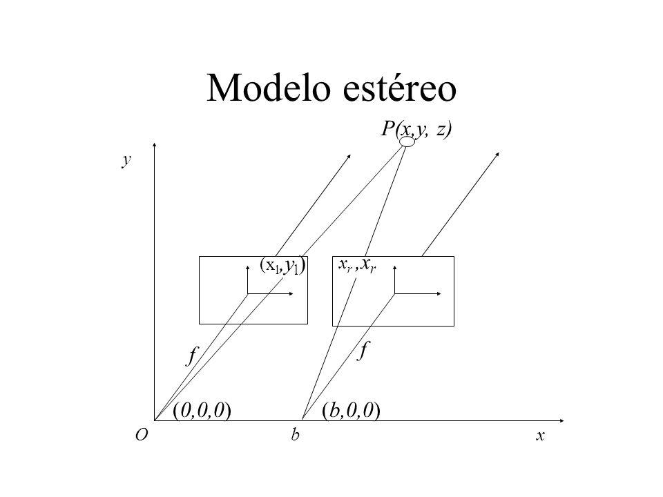 Modelo estéreo y P(x,y, z) (x l,y l ) x r,x r xOb f f (0,0,0)(b,0,0)