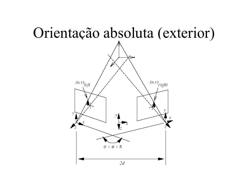 Orientação absoluta (exterior)
