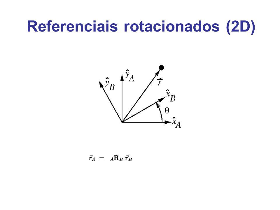 Referenciais rotacionados (2D)