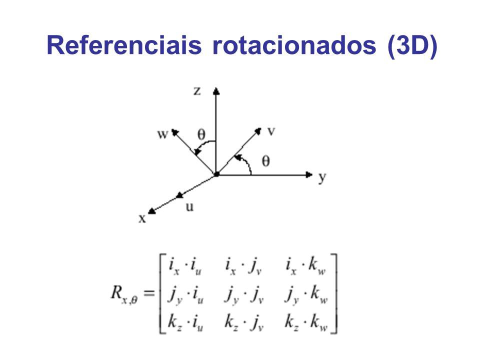 Referenciais rotacionados (3D)