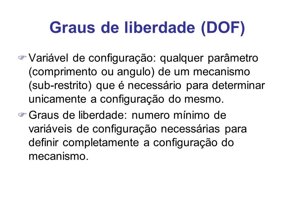 Graus de liberdade (DOF) F Variável de configuração: qualquer parâmetro (comprimento ou angulo) de um mecanismo (sub-restrito) que é necessário para d