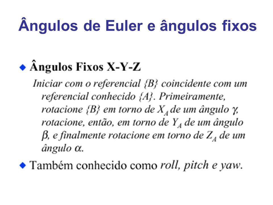 Ângulos de Euler e ângulos fixos