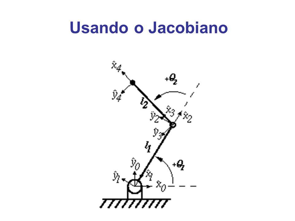 Usando o Jacobiano