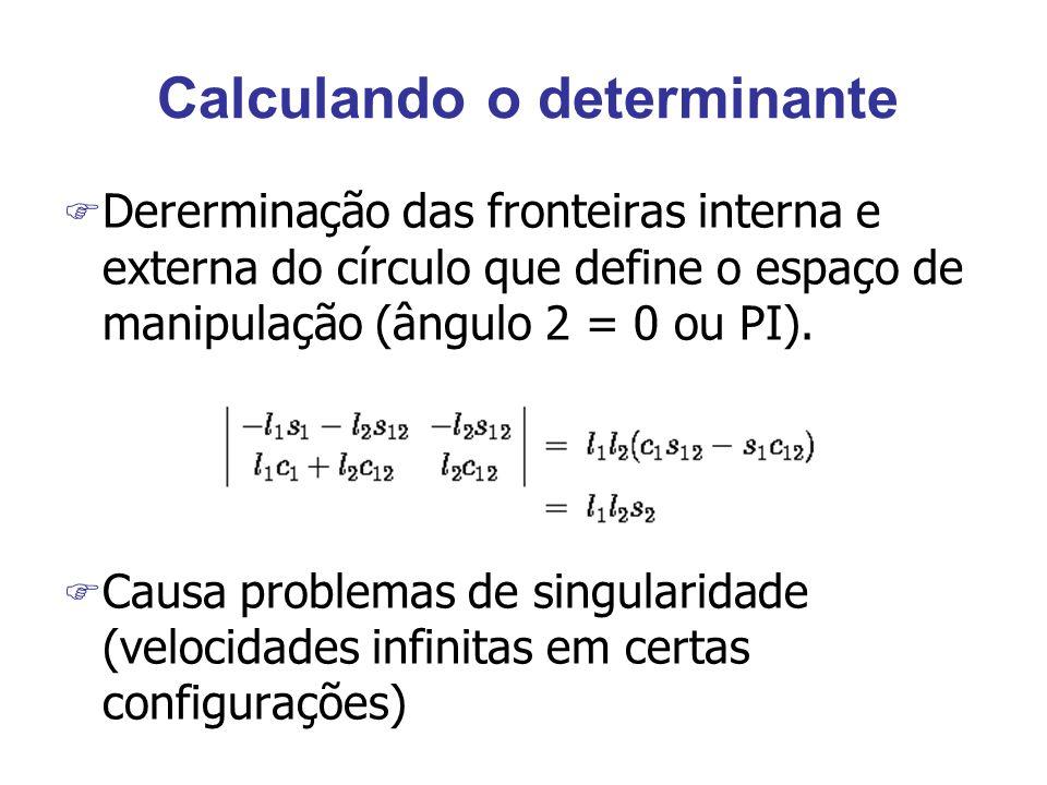 Calculando o determinante F Dererminação das fronteiras interna e externa do círculo que define o espaço de manipulação (ângulo 2 = 0 ou PI). F Causa