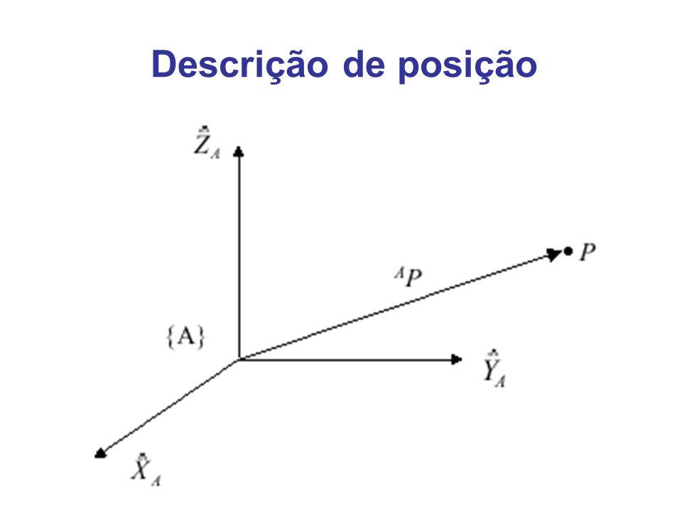Referenciais transladados (2D)
