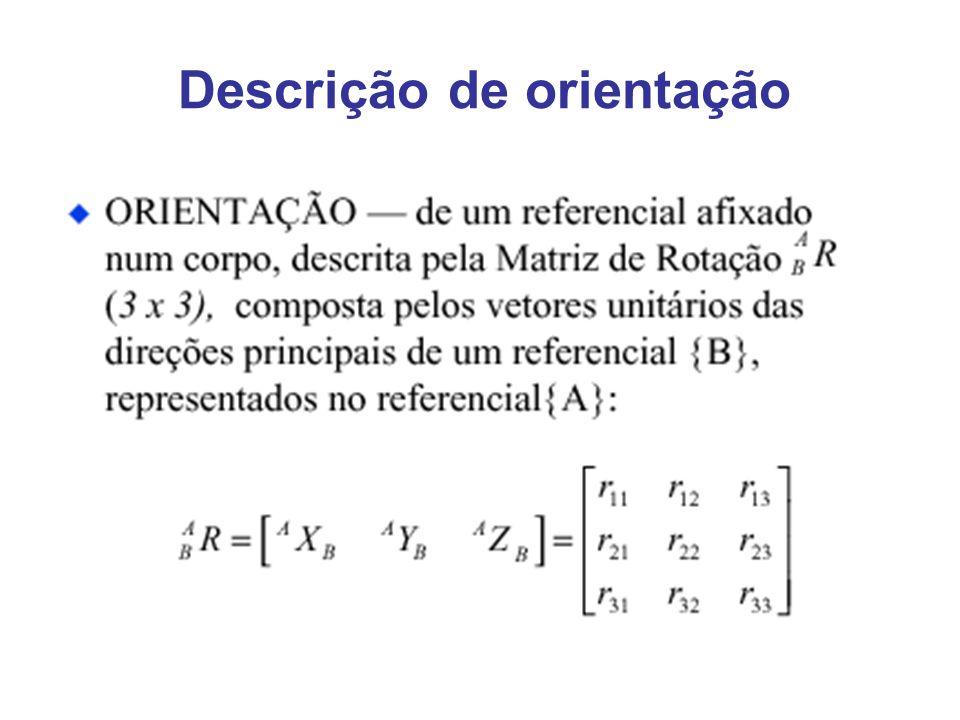 Referenciais transladados (3D) A P = B P + A P Borg
