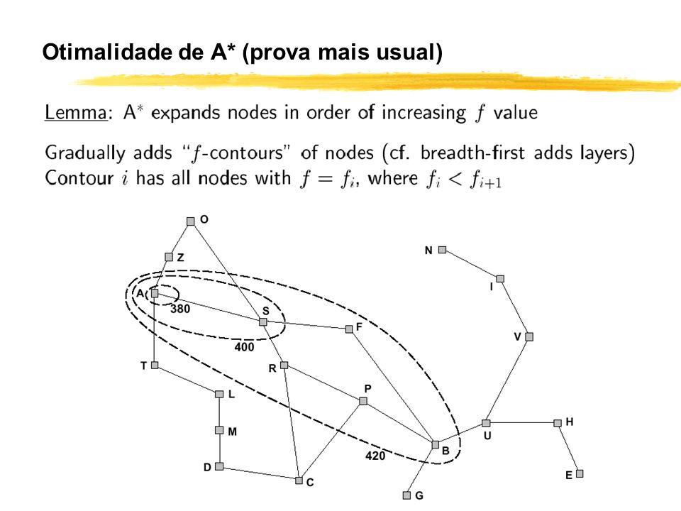 CS 561, Session 6 32 Otimalidade de A* (prova mais usual)