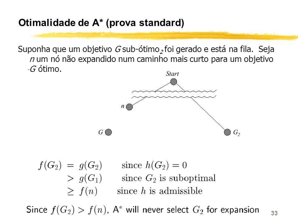 CS 561, Session 6 33 Otimalidade de A* (prova standard) Suponha que um objetivo G sub-ótimo 2 foi gerado e está na fila.