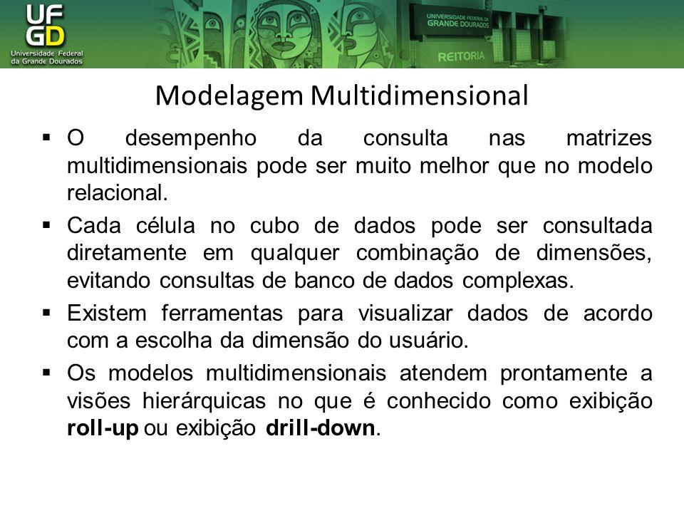 Modelagem Multidimensional O desempenho da consulta nas matrizes multidimensionais pode ser muito melhor que no modelo relacional. Cada célula no cubo