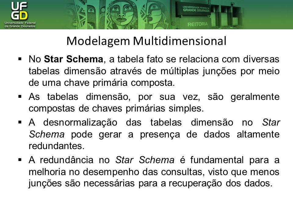 Modelagem Multidimensional No Star Schema, a tabela fato se relaciona com diversas tabelas dimensão através de múltiplas junções por meio de uma chave