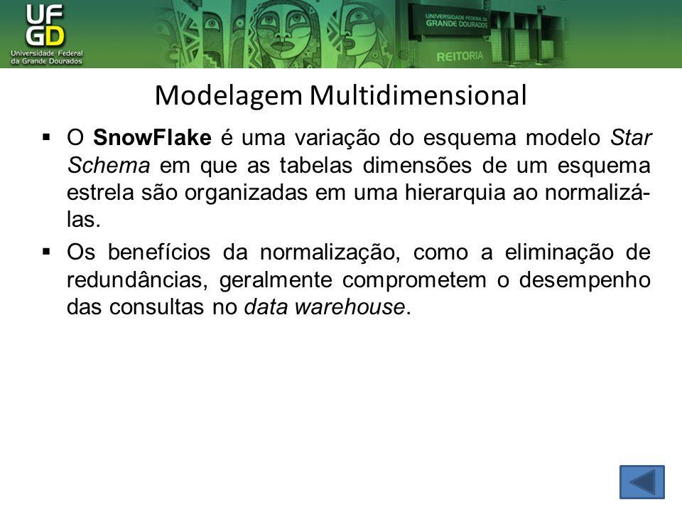 Modelagem Multidimensional O SnowFlake é uma variação do esquema modelo Star Schema em que as tabelas dimensões de um esquema estrela são organizadas
