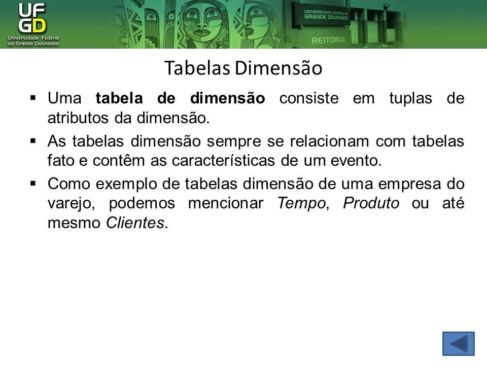 Tabelas Dimensão Uma tabela de dimensão consiste em tuplas de atributos da dimensão. As tabelas dimensão sempre se relacionam com tabelas fato e contê