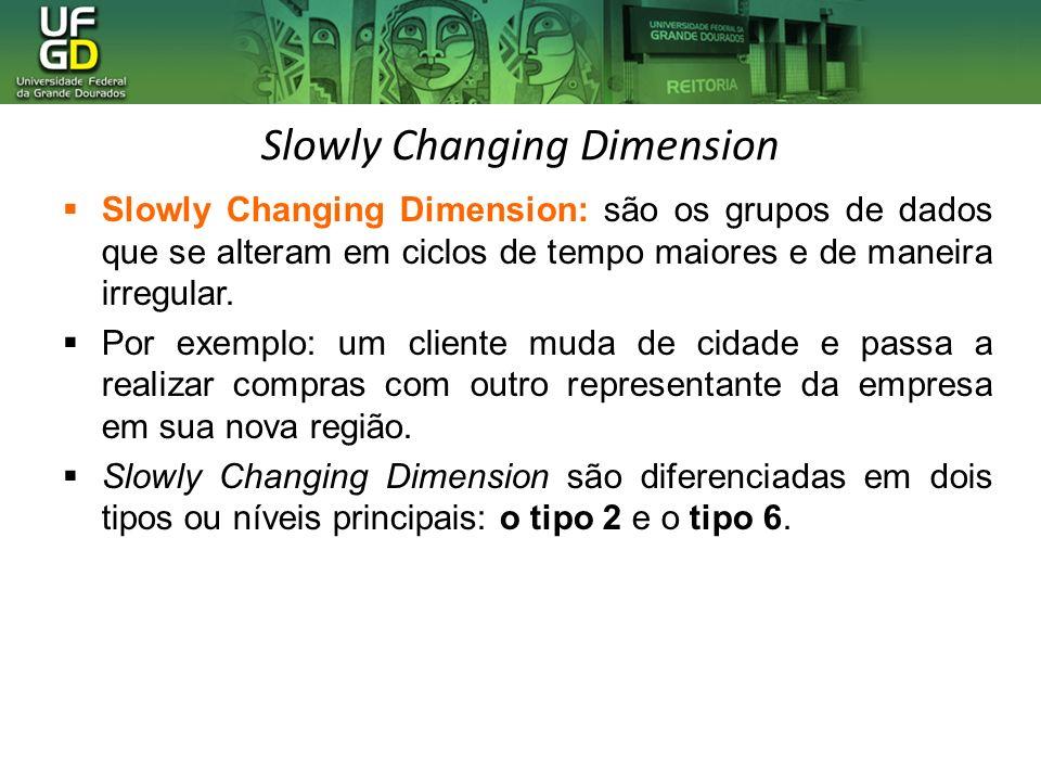 Slowly Changing Dimension Slowly Changing Dimension: são os grupos de dados que se alteram em ciclos de tempo maiores e de maneira irregular. Por exem