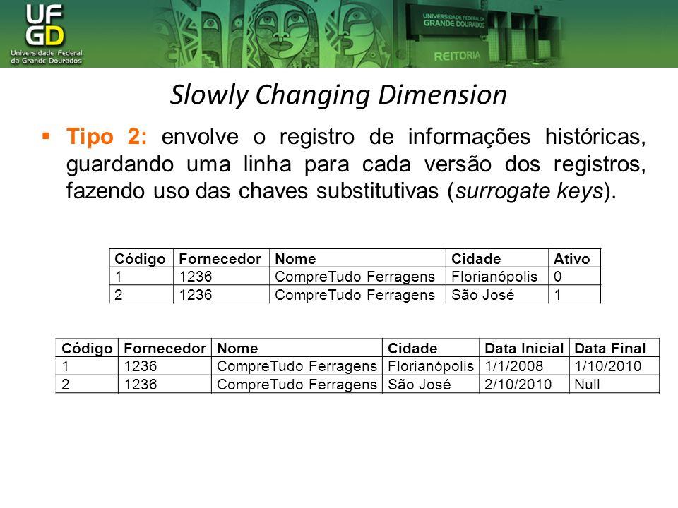 Slowly Changing Dimension Tipo 2: envolve o registro de informações históricas, guardando uma linha para cada versão dos registros, fazendo uso das ch