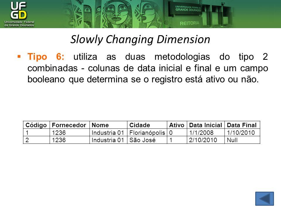 Slowly Changing Dimension Tipo 6: utiliza as duas metodologias do tipo 2 combinadas - colunas de data inicial e final e um campo booleano que determin