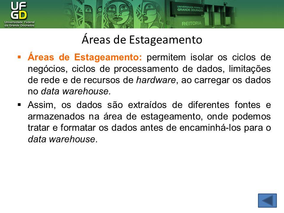 Áreas de Estageamento Áreas de Estageamento: permitem isolar os ciclos de negócios, ciclos de processamento de dados, limitações de rede e de recursos