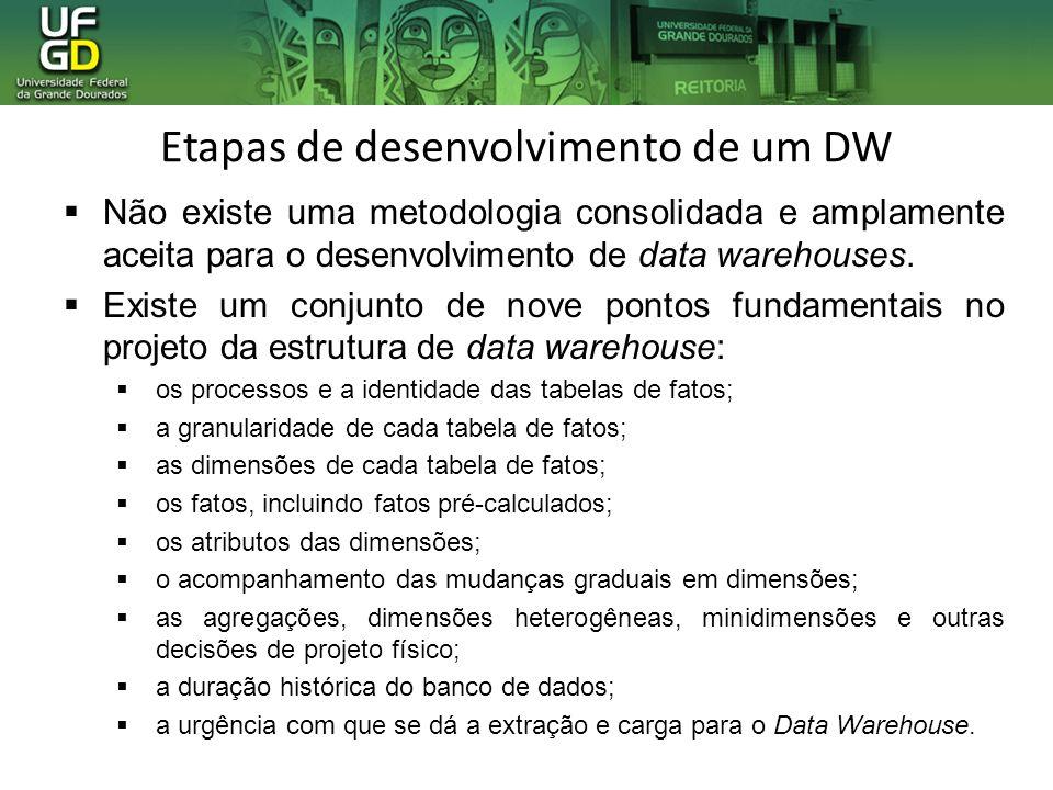 Etapas de desenvolvimento de um DW Não existe uma metodologia consolidada e amplamente aceita para o desenvolvimento de data warehouses. Existe um con