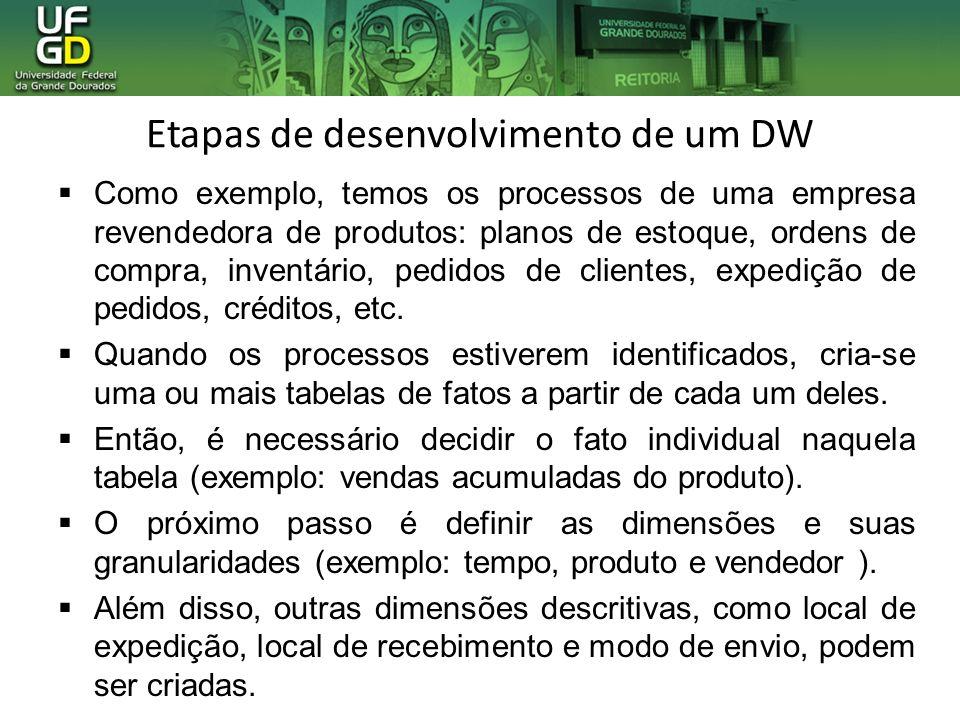 Etapas de desenvolvimento de um DW Como exemplo, temos os processos de uma empresa revendedora de produtos: planos de estoque, ordens de compra, inven