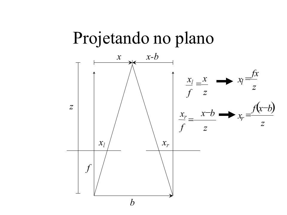 Projetando no plano xlxl xrxr f b x z x-b x fx z l x fxb z r x z xb z xrxr f xlxl f