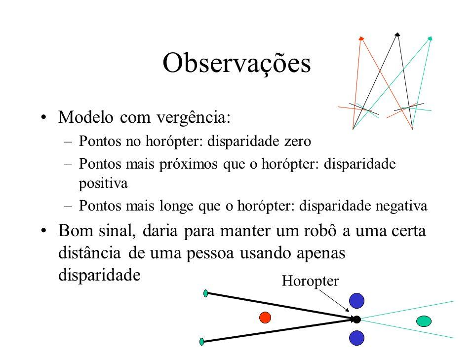 Observações Modelo com vergência: –Pontos no horópter: disparidade zero –Pontos mais próximos que o horópter: disparidade positiva –Pontos mais longe