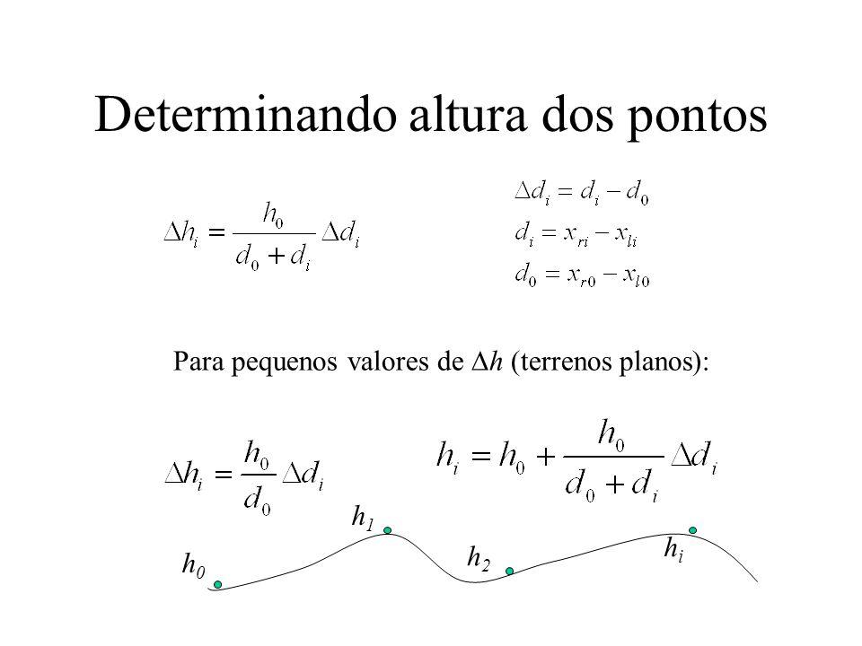 Determinando altura dos pontos Para pequenos valores de h (terrenos planos): h0h0 h1h1 h2h2 hihi