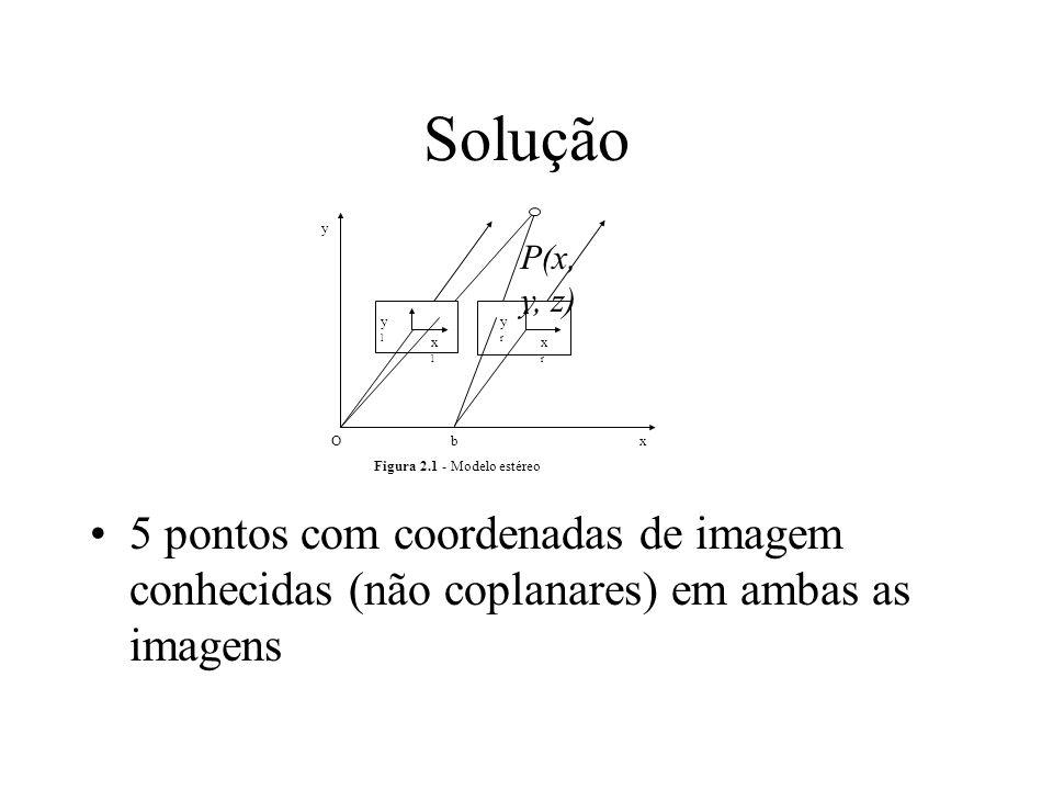 Solução 5 pontos com coordenadas de imagem conhecidas (não coplanares) em ambas as imagens ylyl y P(x, y, z) yryr xlxl xrxr xOb Figura 2.1 - Modelo es