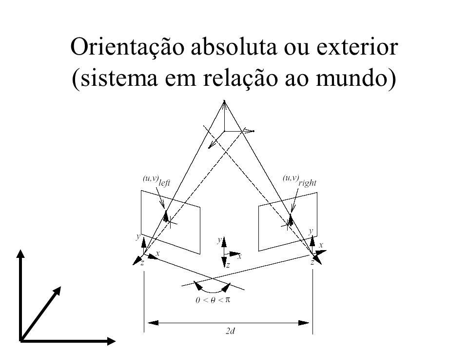 Orientação absoluta ou exterior (sistema em relação ao mundo)