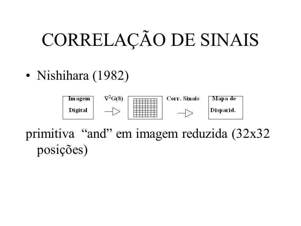 CORRELAÇÃO DE SINAIS Nishihara (1982) primitiva and em imagem reduzida (32x32 posições)